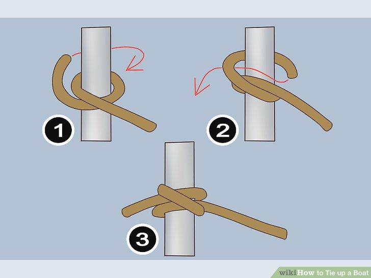 Tying A Tie Diagram