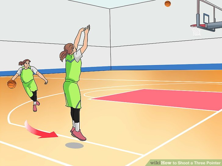 Work on snapping into shooting position after dribbling.