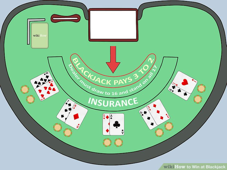 Check the table's blackjack rules.