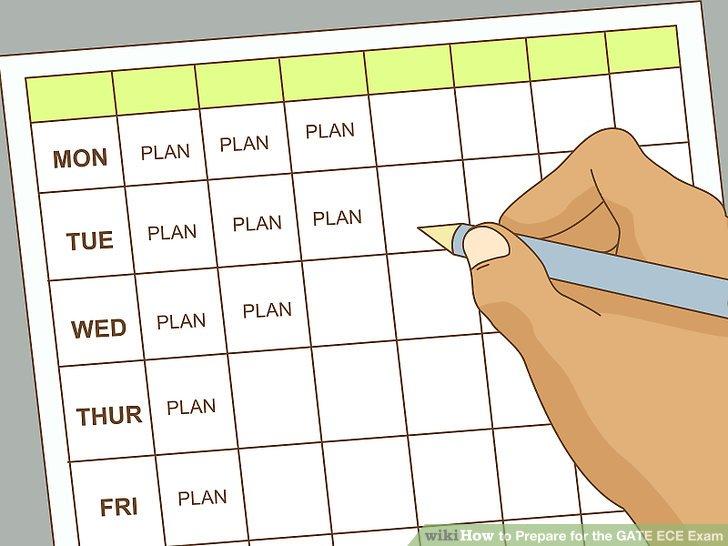 Mach einen Plan.