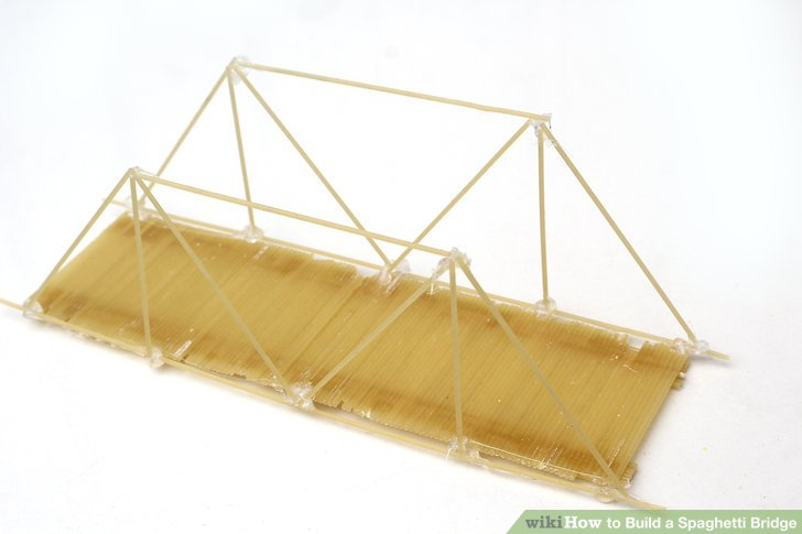 How To Build A Spaghetti Bridge With Pictures WikiHow
