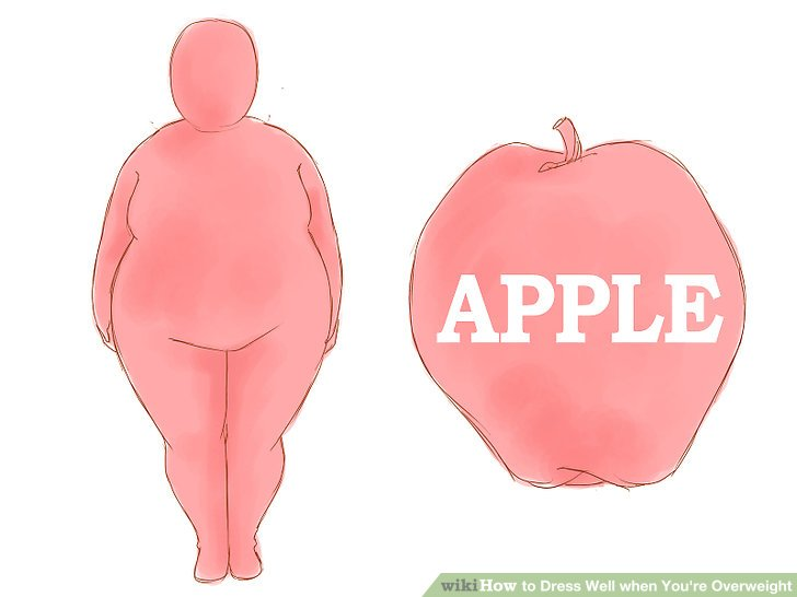 Image titled Dress Well when You're Overweight Step 4