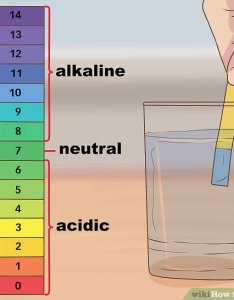 Image titled make alkaline water step also ways to wikihow rh