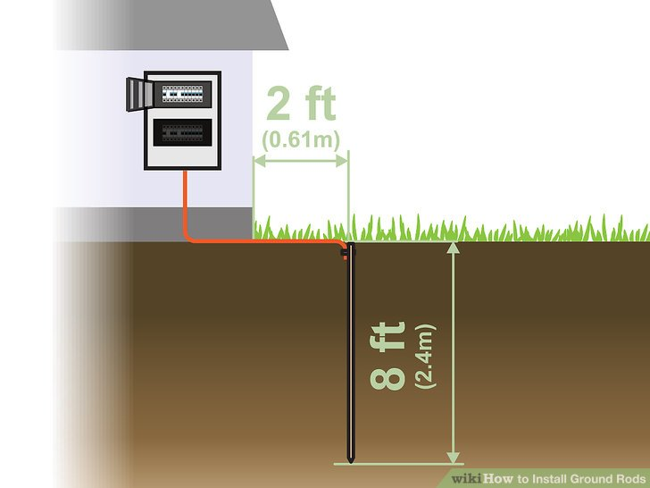 How to Install Ground Rods 10 Steps with Pictures  wikiHow