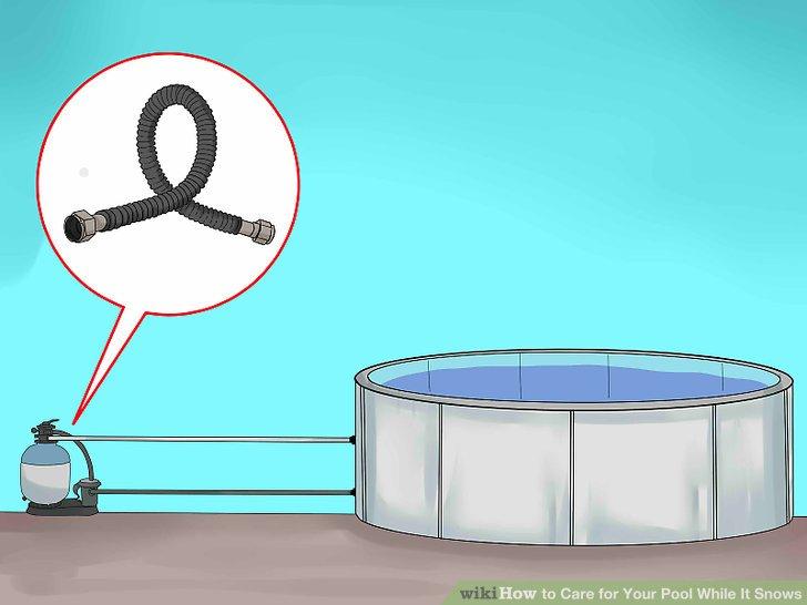 Überwachen Sie Ihre Poolpumpe und Wasserleitungen.