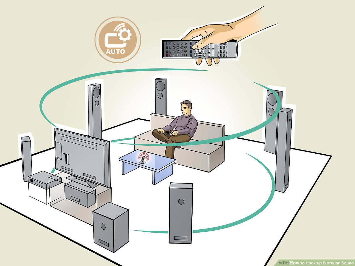 hight resolution of how to hook up surround sound with pictures wikihow wiring diagram to connect my cable box to my surround sound dvd and tv