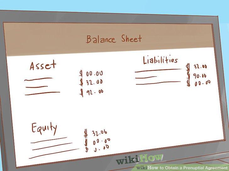 Definieren Sie, wie die bestehenden Schulden bezahlt werden.