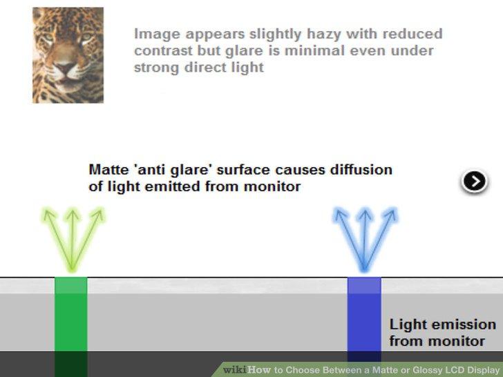 Wählen Sie ein mattes LCD-Display, wenn Sie sich Sorgen über die Augenbelastung machen.