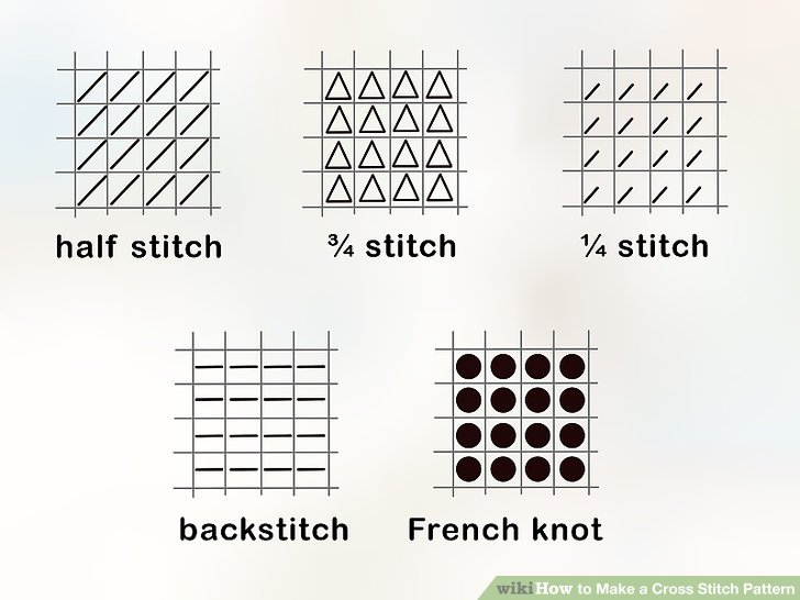 How to Make a Cross Stitch Pattern: 11 Steps (with Pictures)