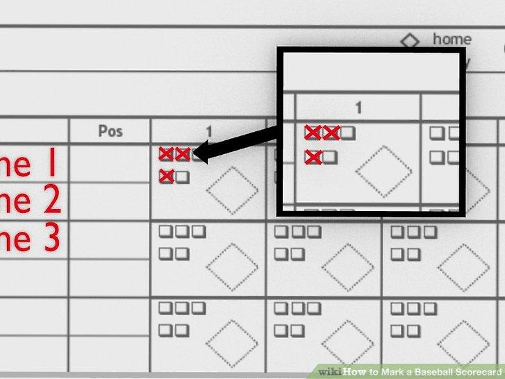 Wenn ein Spieler ausgewechselt wird, schreibe seinen Namen, seine Nummer und Position unter den Spieler, für den er sich entschieden hat, und zeichne eine vertikale Linie zwischen den Innings, in denen er aufgetreten ist.