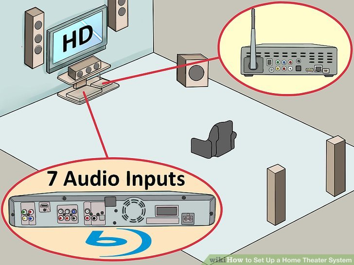 home theater network diagram itil process visio how to set up a system with pictures wikihow image titled step 12