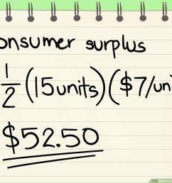 diagram of consumer surplu [ 1200 x 900 Pixel ]
