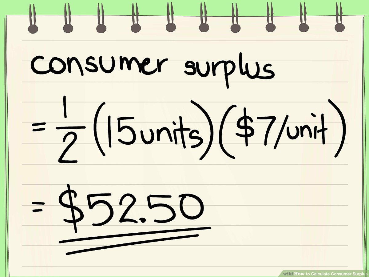hight resolution of diagram of consumer surplu