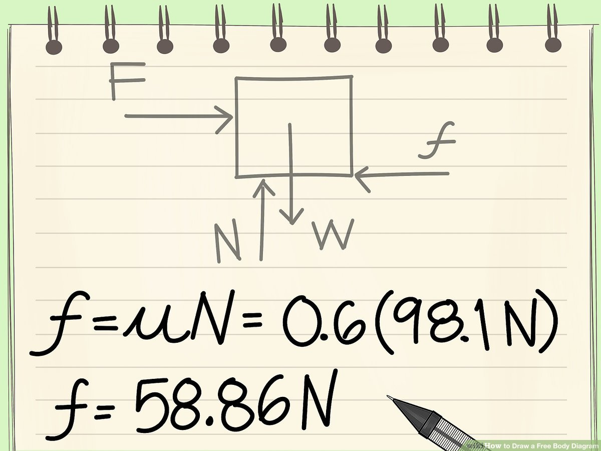 hight resolution of making of a freebody diagram talking physics extended wiring diagram how to draw a free body