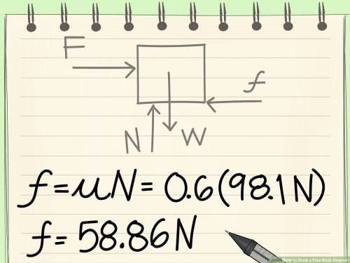small resolution of making of a freebody diagram talking physics extended wiring diagram how to draw a free body