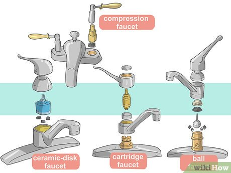 how to fix a leaky faucet with