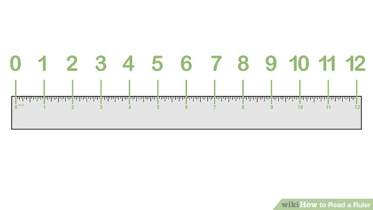 How to Read a Ruler: 10 Steps (with Pictures) - wikiHow