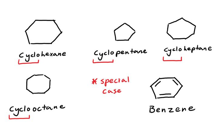 How to Draw Organic Molecules in Bond‐Line Notation: 7 Steps