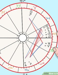 Image titled read an astrology chart step also how to steps with pictures wikihow rh