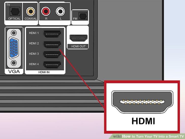 Finden Sie den HDMI-Anschluss Ihres Fernsehgeräts.