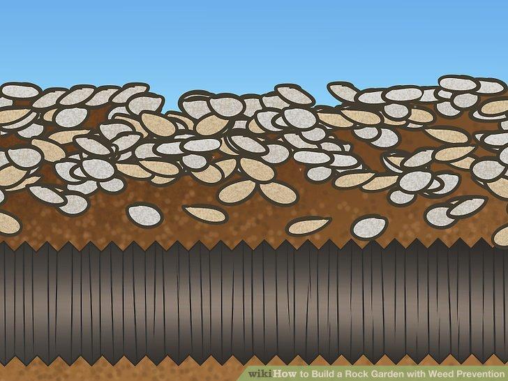 Legen Sie unkrautresistenten Stoff auf den Boden, um das Wachstum von Unkraut zu verhindern.