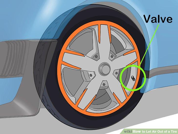 Suchen Sie das Ventil an Ihren Reifen.