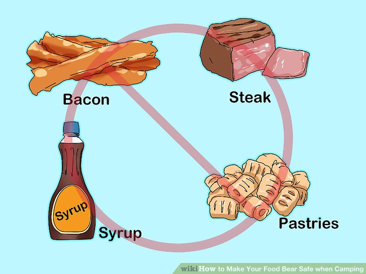 Kochen Sie keine geruchsintensiven Speisen.