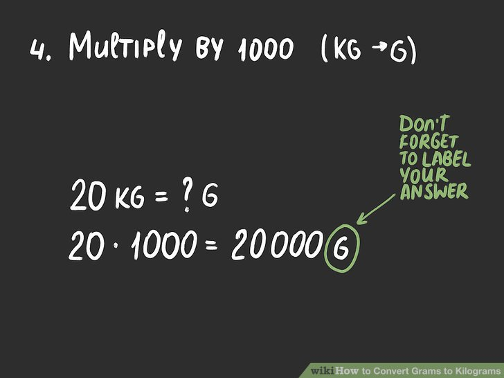 How to Convert Grams to Kilograms: 8 Steps (with Pictures)