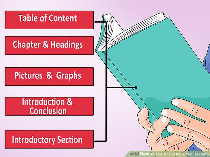 Finden Sie heraus, was in dem Buch steht, wie es angeordnet ist und wo das Wichtige liegt.