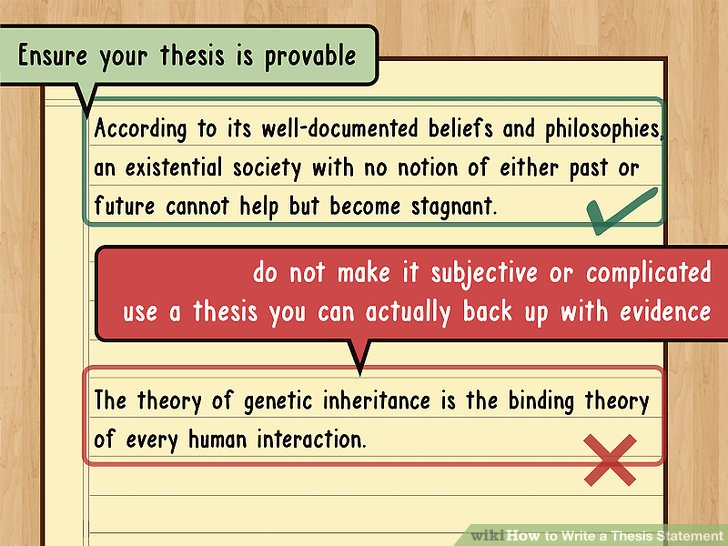 Ensure your thesis is provable.