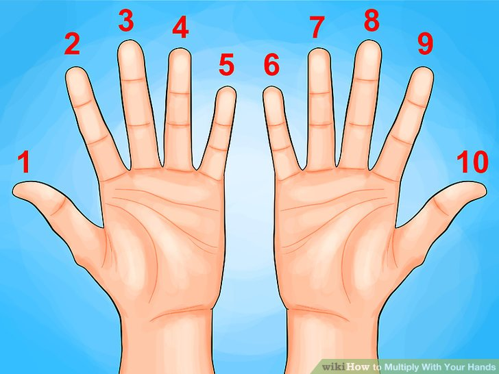 how to multiply with