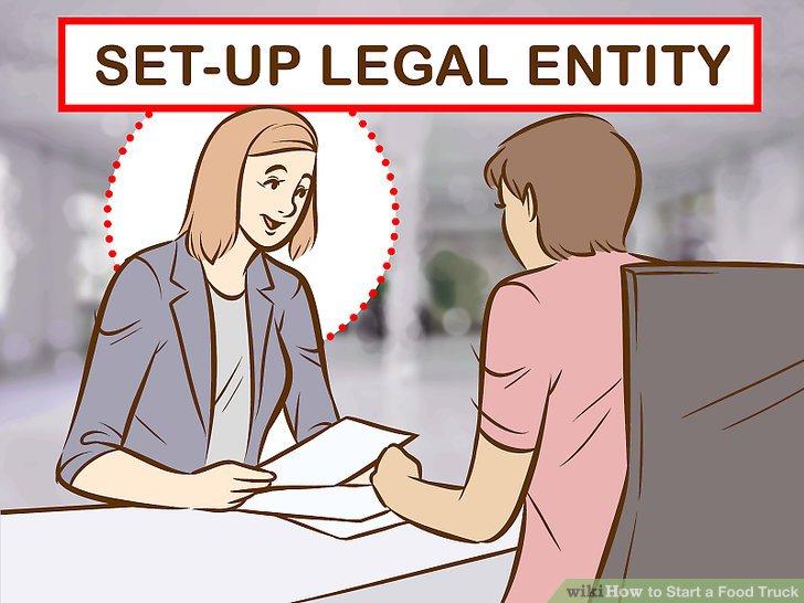 Richten Sie Ihre juristische Geschäftseinheit ein.
