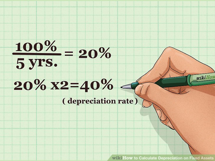 Divide 100% by the number of years in the asset life and then multiply by 2 to find the depreciation rate.