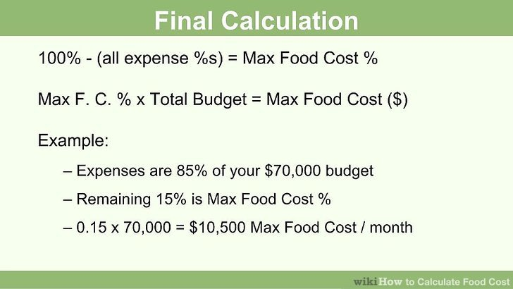 how to calculate food
