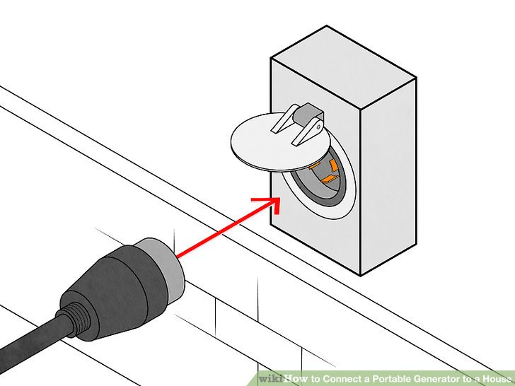 wiring a breaker box diagram flagella structure how to connect portable generator house 14 steps image titled step 8