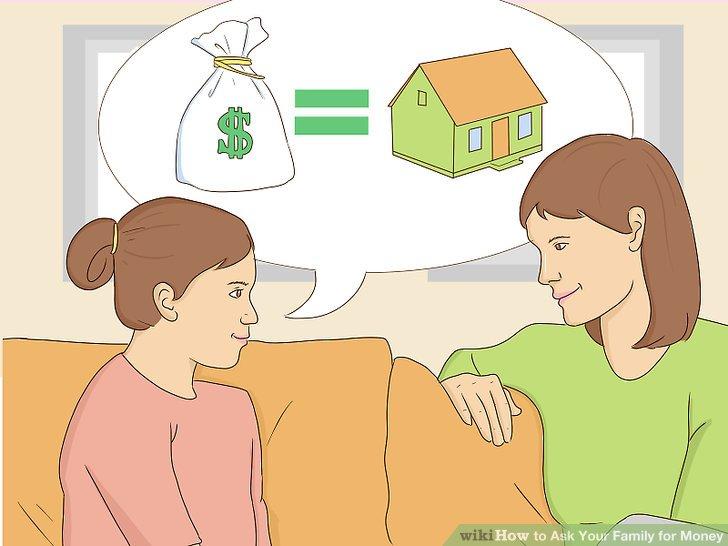 Besprechen Sie, warum Sie das Darlehen benötigen.