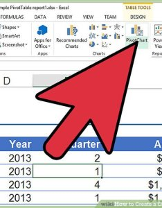 Image titled create  chart from pivot table step also how to steps with pictures rh wikihow