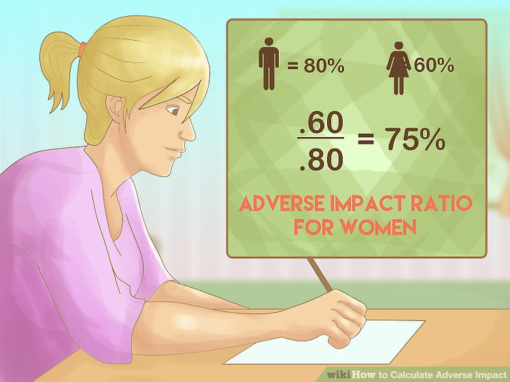 Calculate adverse impact ratios.