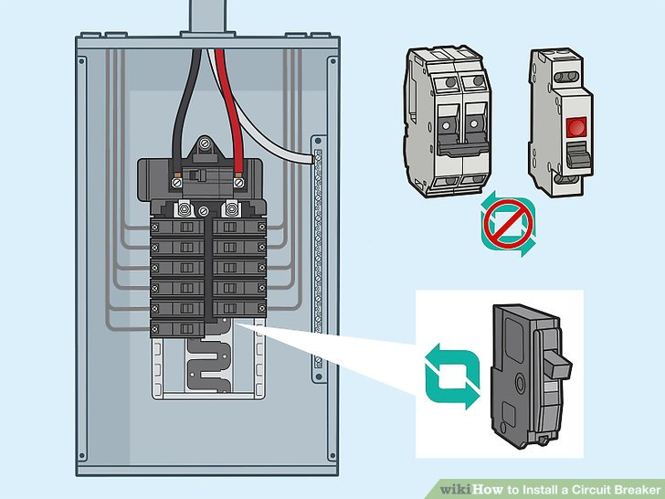 electrical sub panel wiring diagram kenmore electric dryer parts how to install a circuit breaker 14 steps with pictures image titled step 6