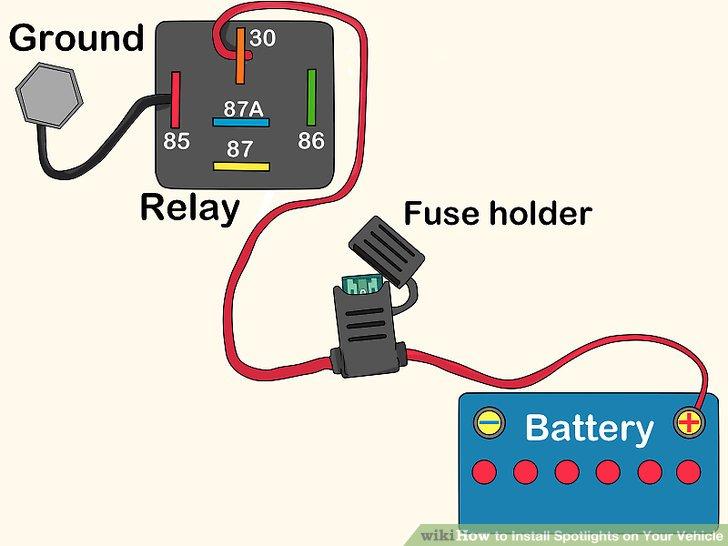 remote wire to fuse box