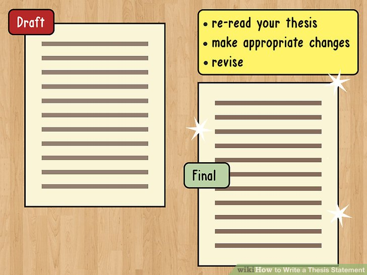 Realize that your thesis does not have to be absolute.