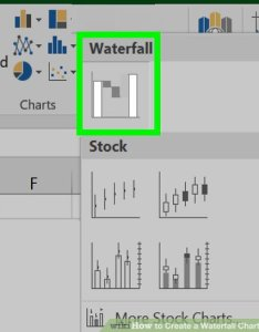 Image titled create  waterfall chart in excel on pc or mac step also how to steps rh wikihow