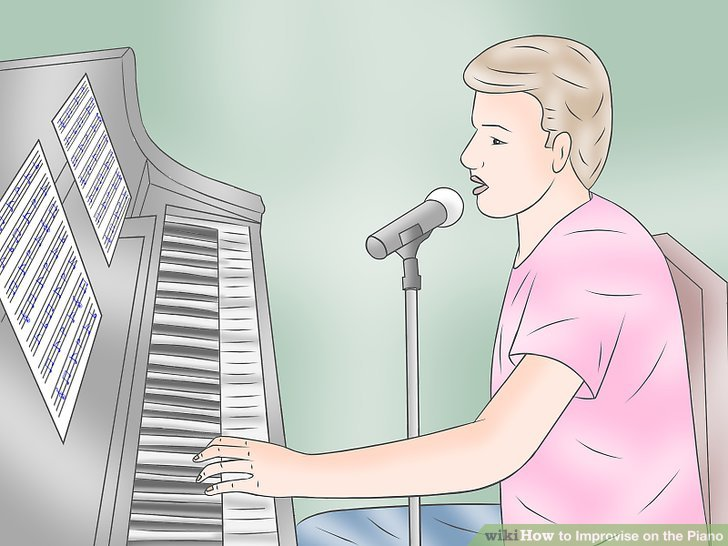 Right Hand Piano Chord Method
