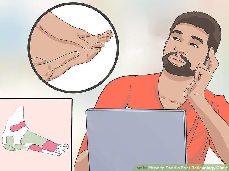 Wie ist es gemacht? - So Lesen Sie eine Fußreflexzonenmassage Diagramm
