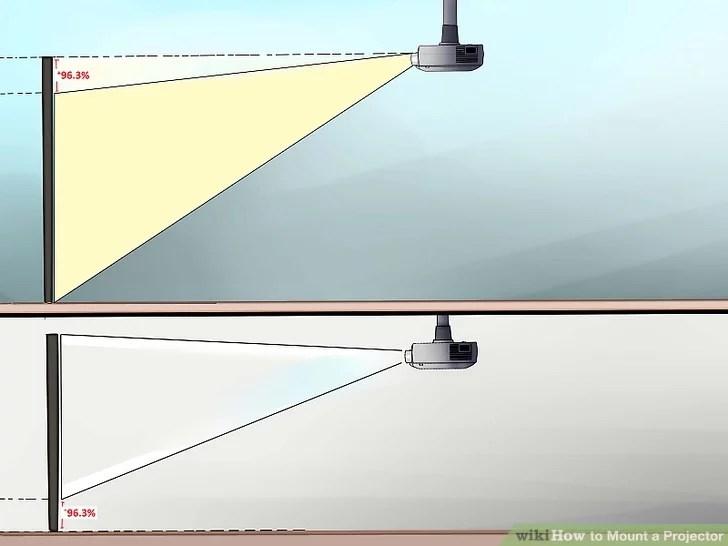 Изображение с названием расстояние проекции для вашего проектора