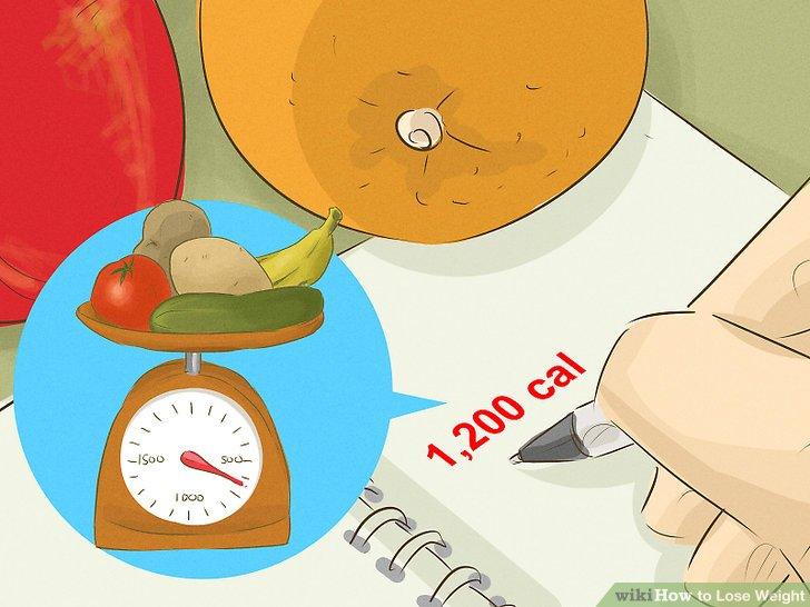 Finden Sie heraus, wie viele Kalorien Sie jeden Tag essen sollten, um abzunehmen.