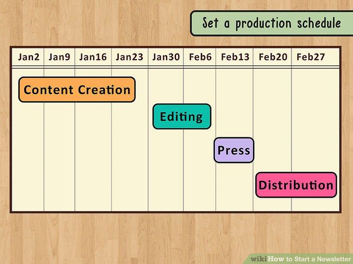 Set a production schedule.