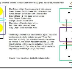 Wiring Diagram Junction Box Light 2002 Ford Explorer Radio How To Install A Fixture 10 Steps Wikihow Image Titled 3wayswitchfeed