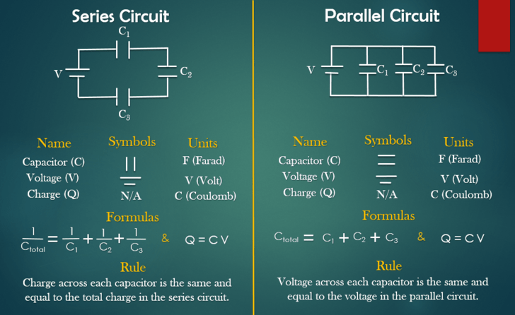 how to solve circuit diagrams obiee architecture diagram capacitor circuits 13 steps with pictures image titled things know 1 png