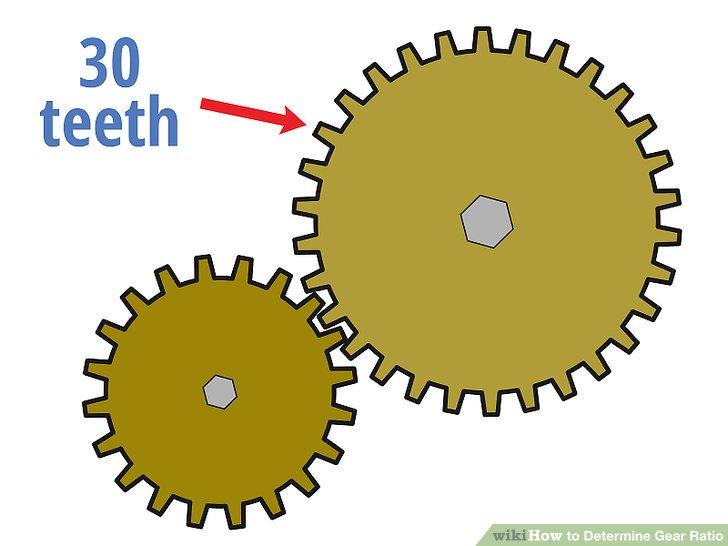 Zählen Sie die Anzahl der Zähne des angetriebenen Zahnrads.
